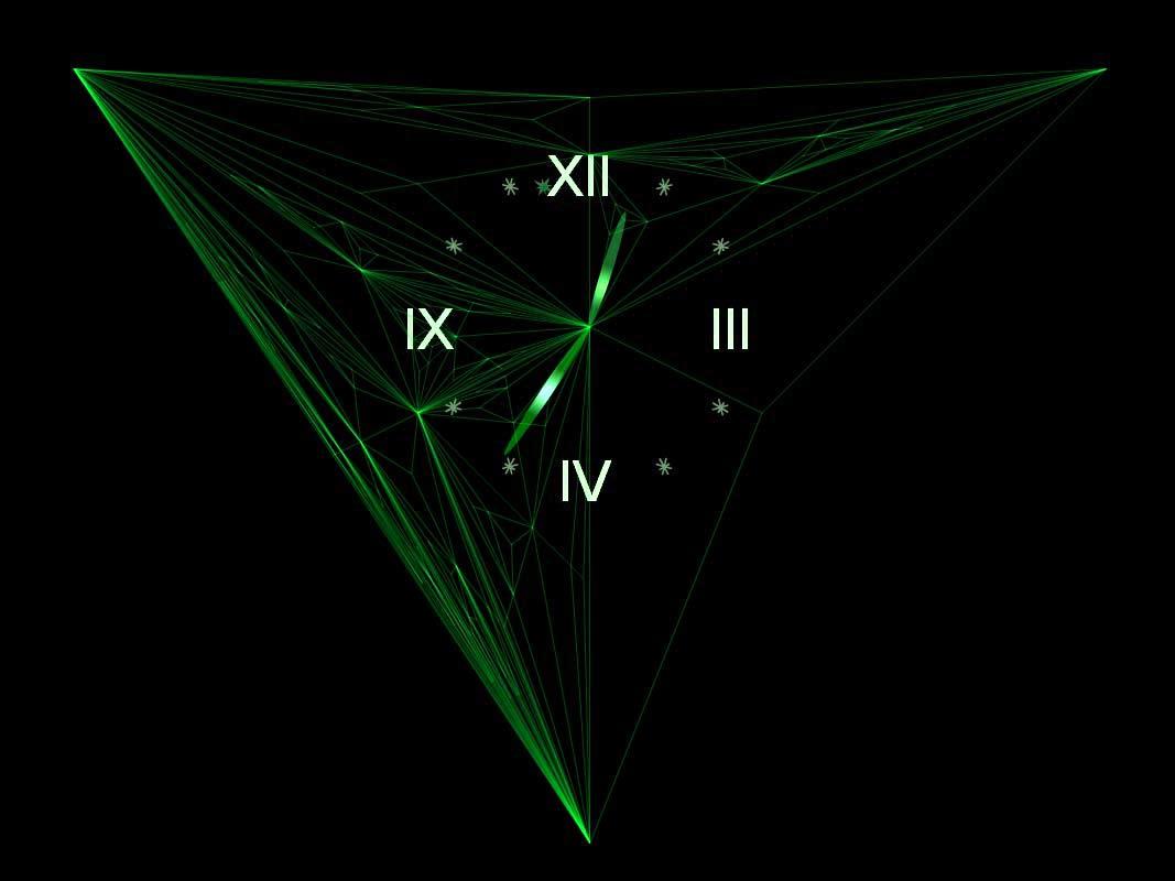 7art Emerald Clock ScreenSaver