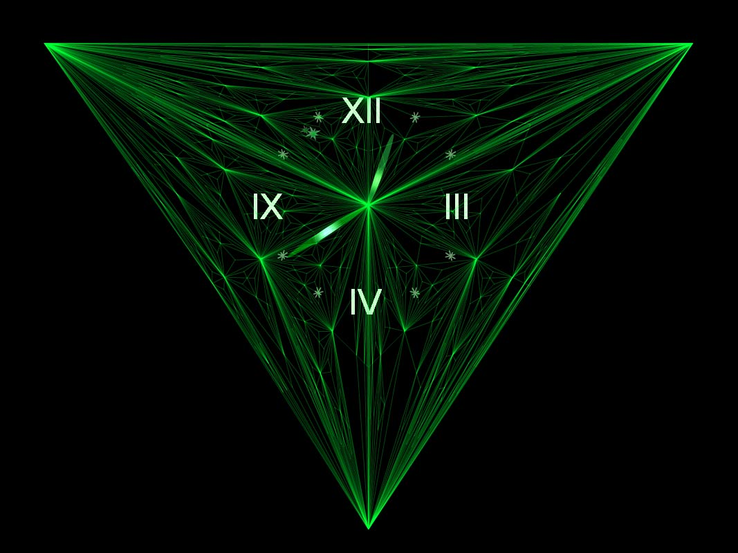 7art Emerald Clock screensaver keep contacts with all