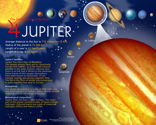 Rest and Learn with Planets of the Solar System ...