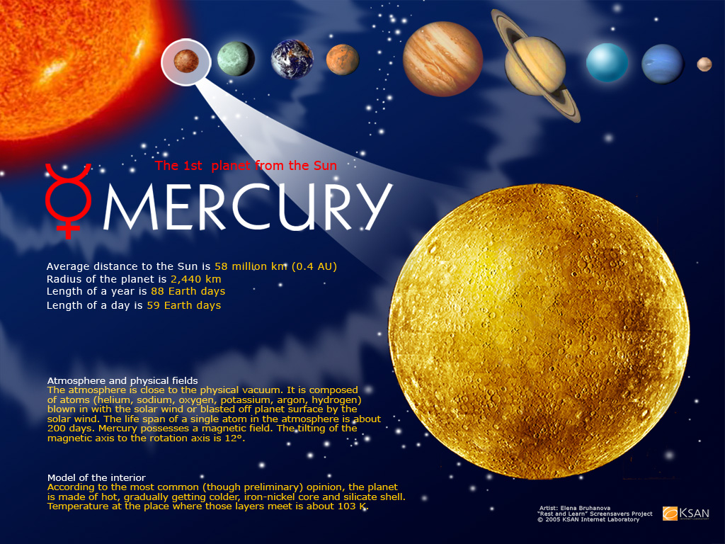location of mercury in the solar system - photo #1