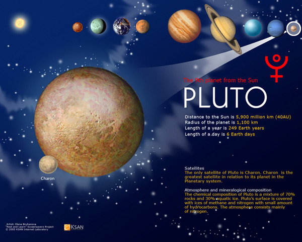 our solar system planets in order with no pluto - photo #11