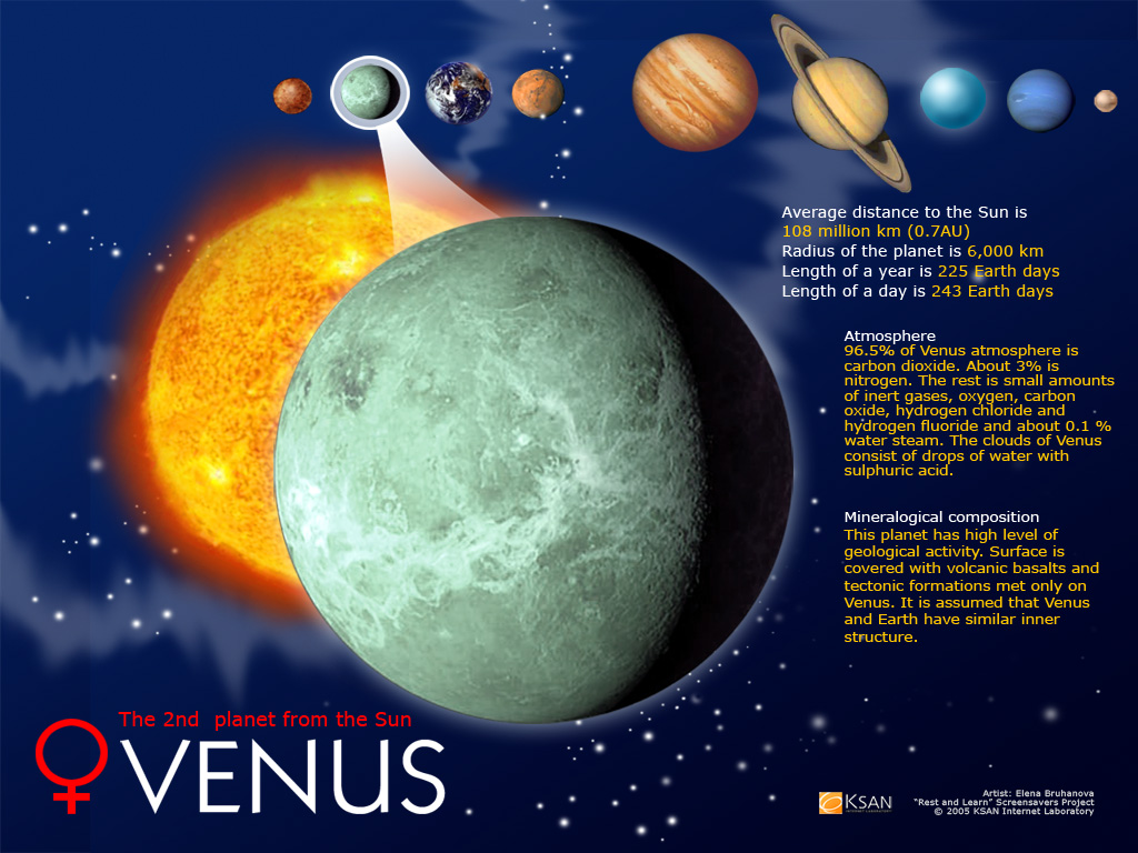 Venus Solar System in Order - Pics about space